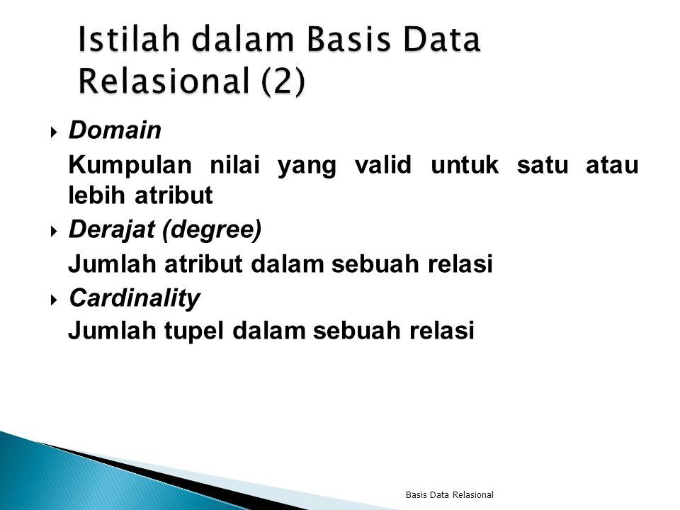  Domain Kumpulan nilai yang valid untuk satu atau lebih atribut  Derajat (degree) Jumlah atribut dalam sebuah relasi  Cardinality Jumlah tupel dalam sebuah relasi Basis Data Relasional