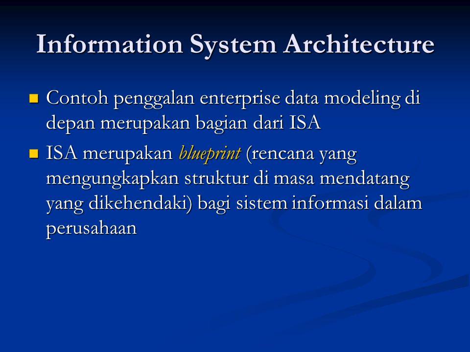 Information System Architecture Contoh penggalan enterprise data modeling di depan merupakan bagian dari ISA Contoh penggalan enterprise data modeling