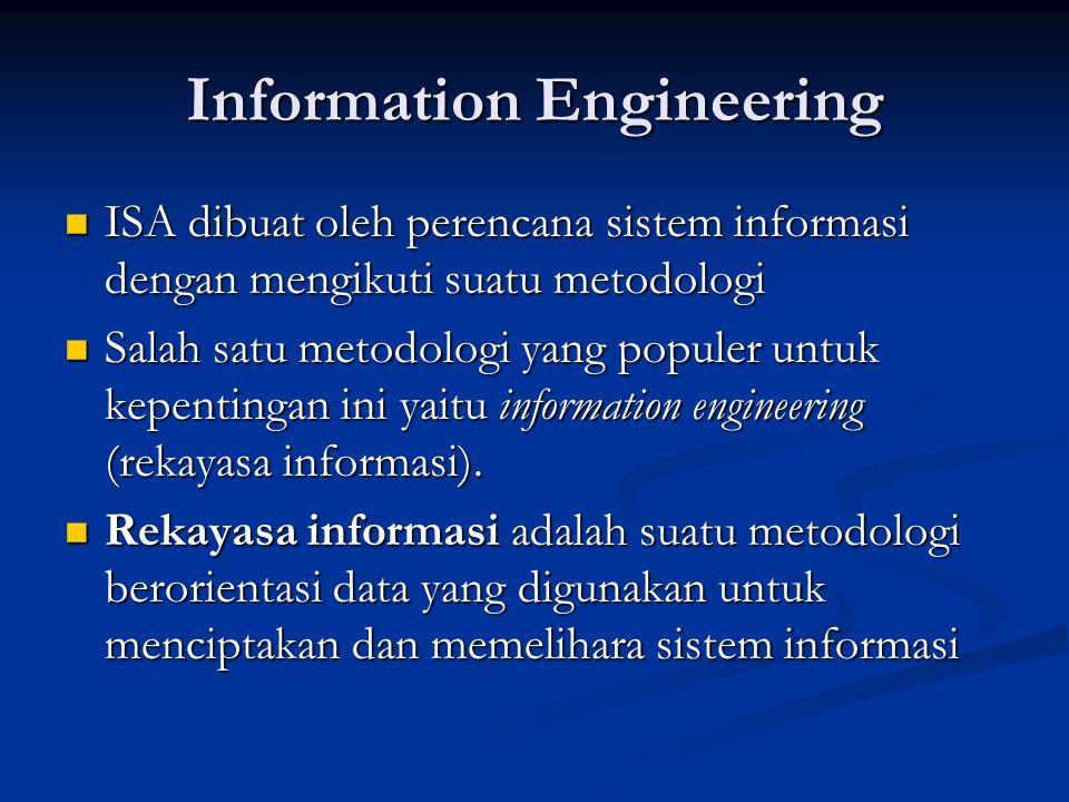 Information Engineering ISA dibuat oleh perencana sistem informasi dengan mengikuti suatu metodologi ISA dibuat oleh perencana sistem informasi dengan