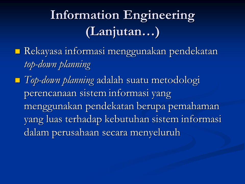 Information Engineering (Lanjutan…) Rekayasa informasi menggunakan pendekatan top-down planning Rekayasa informasi menggunakan pendekatan top-down pla
