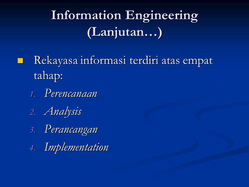 Information Engineering (Lanjutan…) Rekayasa informasi terdiri atas empat tahap: Rekayasa informasi terdiri atas empat tahap: 1. Perencanaan 2. Analys