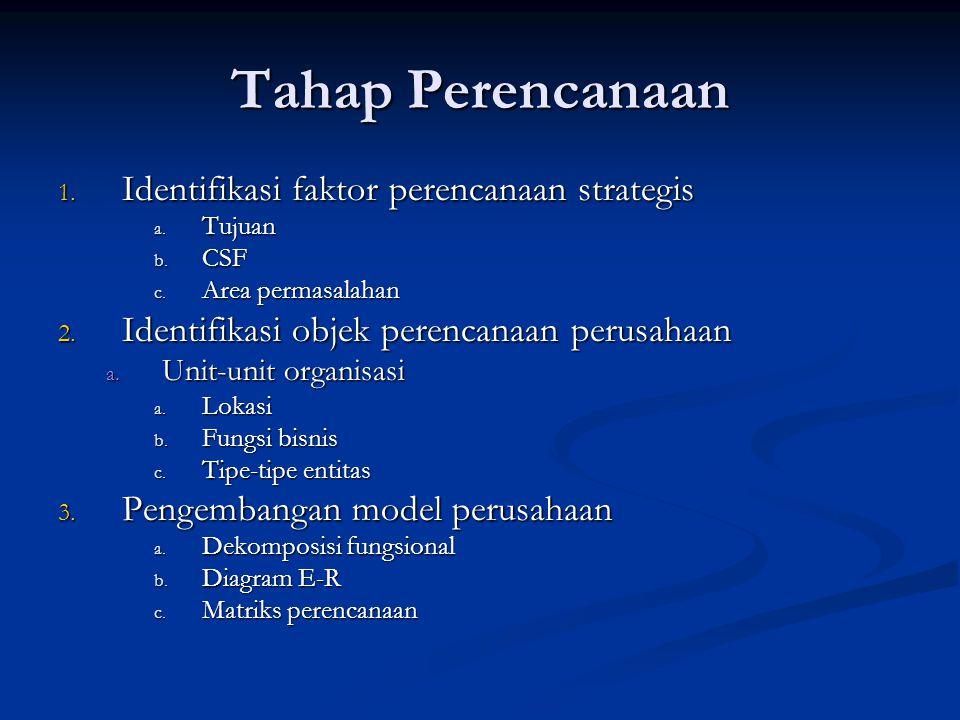 Tahap Perencanaan 1. Identifikasi faktor perencanaan strategis a. Tujuan b. CSF c. Area permasalahan 2. Identifikasi objek perencanaan perusahaan a. U