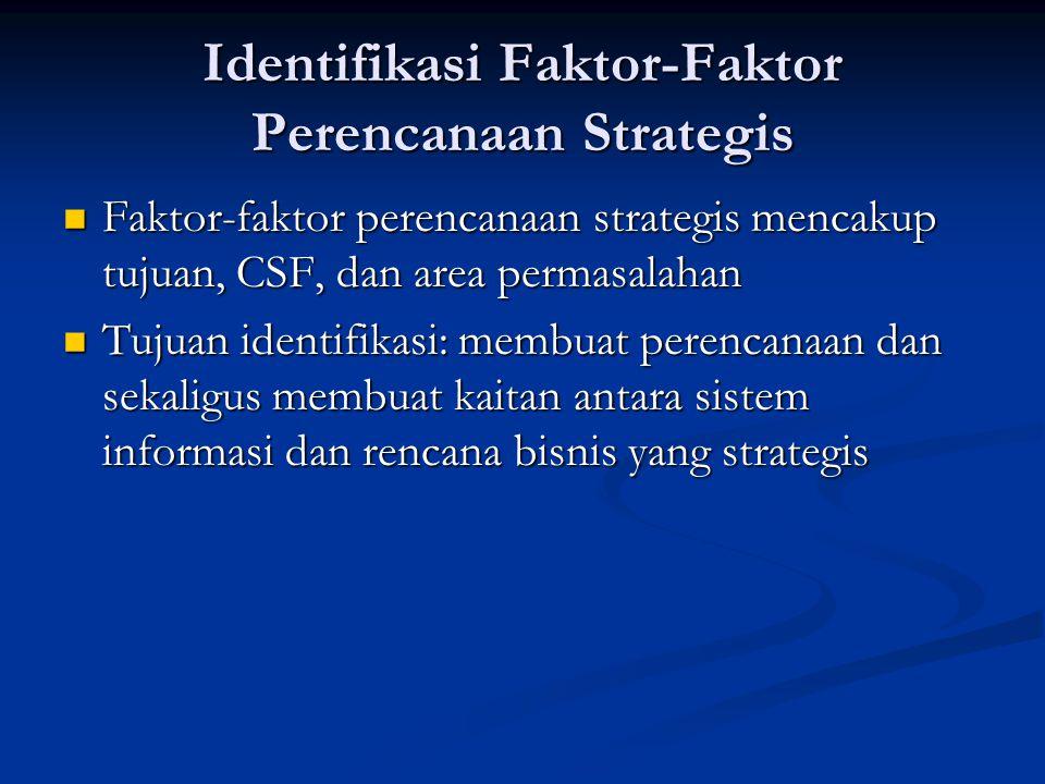 Identifikasi Faktor-Faktor Perencanaan Strategis Faktor-faktor perencanaan strategis mencakup tujuan, CSF, dan area permasalahan Faktor-faktor perenca