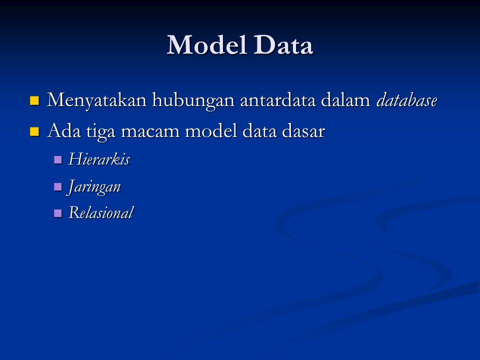 Model Data Menyatakan hubungan antardata dalam database Menyatakan hubungan antardata dalam database Ada tiga macam model data dasar Ada tiga macam mo