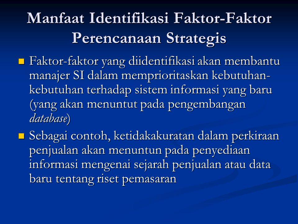 Manfaat Identifikasi Faktor-Faktor Perencanaan Strategis Faktor-faktor yang diidentifikasi akan membantu manajer SI dalam memprioritaskan kebutuhan- k