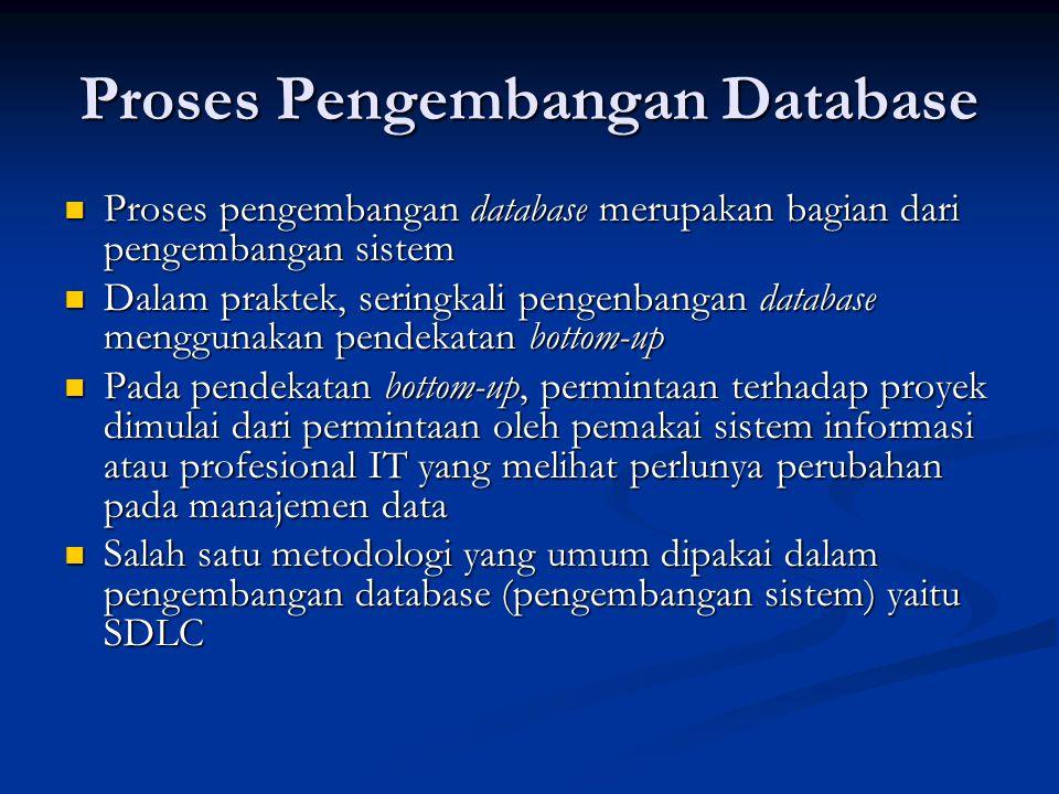 Proses Pengembangan Database Proses pengembangan database merupakan bagian dari pengembangan sistem Proses pengembangan database merupakan bagian dari