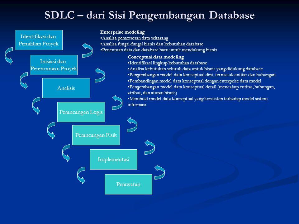 SDLC – dari Sisi Pengembangan Database Identifikasi dan Pemilihan Proyek Inisiasi dan Perencanaan Proyek Analisis Perancangan Logis Perancangan Fisik