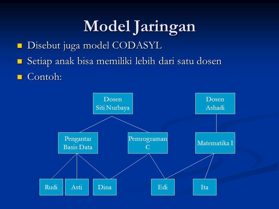 Model Jaringan Disebut juga model CODASYL Disebut juga model CODASYL Setiap anak bisa memiliki lebih dari satu dosen Setiap anak bisa memiliki lebih d