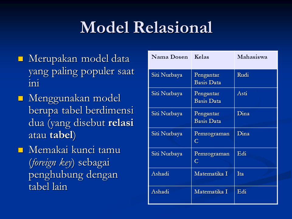 Model Relasional Merupakan model data yang paling populer saat ini Merupakan model data yang paling populer saat ini Menggunakan model berupa tabel be