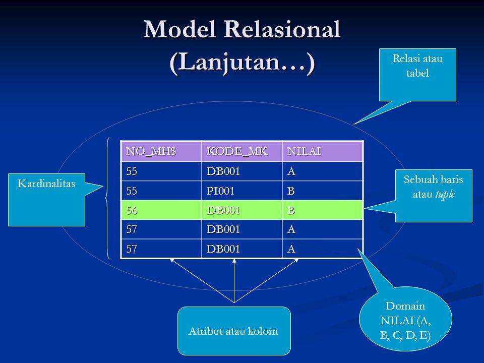 Model Relasional (Lanjutan…) NO_MHSKODE_MKNILAI 55DB001A 55PI001B 56DB001B 57DB001A 57DB001A Relasi atau tabel Sebuah baris atau tuple Atribut atau ko