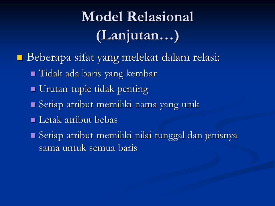 Model Relasional (Lanjutan…) Beberapa sifat yang melekat dalam relasi: Beberapa sifat yang melekat dalam relasi: Tidak ada baris yang kembar Tidak ada