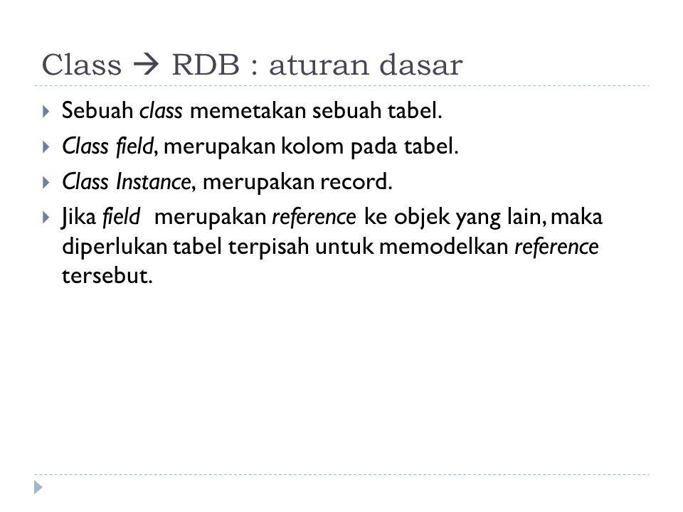 Class  RDB : aturan dasar  Sebuah class memetakan sebuah tabel.  Class field, merupakan kolom pada tabel.  Class Instance, merupakan record.  Jik