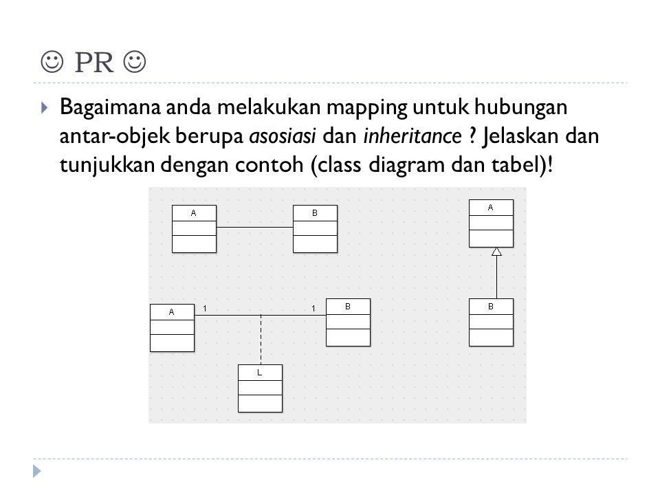 PR  Bagaimana anda melakukan mapping untuk hubungan antar-objek berupa asosiasi dan inheritance ? Jelaskan dan tunjukkan dengan contoh (class diagram