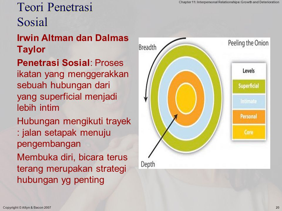 Chapter 11: Interpersonal Relationships: Growth and Deterioration Teori Penetrasi Sosial Irwin Altman dan Dalmas Taylor Penetrasi Sosial: Proses ikata