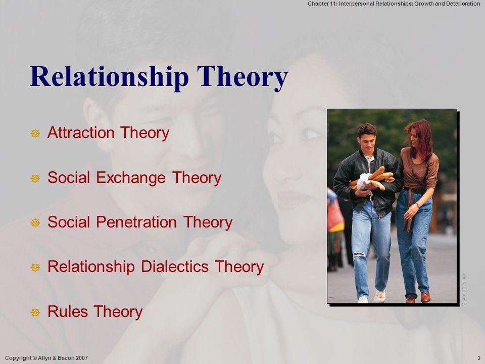 Chapter 11: Interpersonal Relationships: Growth and Deterioration Copyright © Allyn & Bacon 200714 Teori Pertukaran Sosial  Dorongan utama dalam hubungan interpersonal adalah kepuasan dari kepentingan pribadi dua orang yg terlibat.