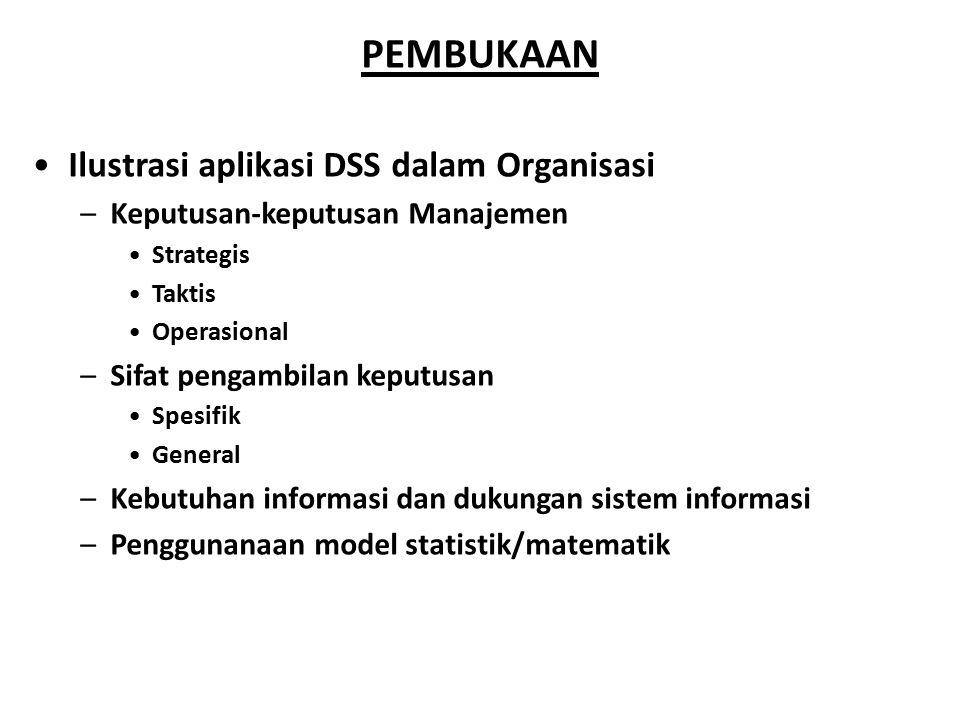 PEMBUKAAN Ilustrasi aplikasi DSS dalam Organisasi –Keputusan-keputusan Manajemen Strategis Taktis Operasional –Sifat pengambilan keputusan Spesifik Ge