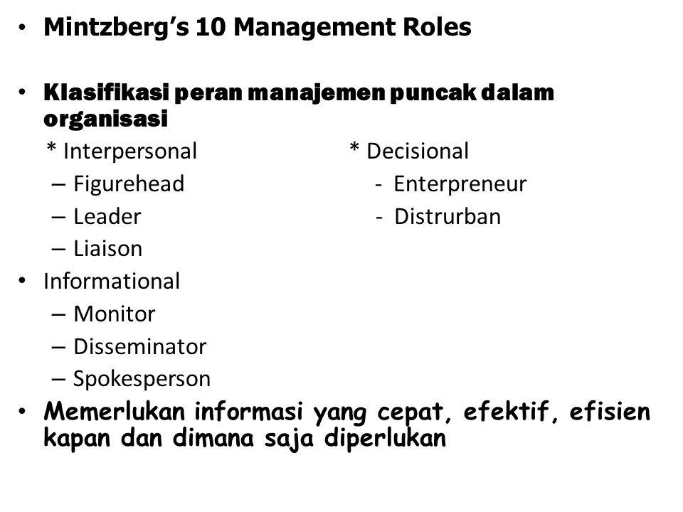 Mintzberg's 10 Management Roles Klasifikasi peran manajemen puncak dalam organisasi * Interpersonal * Decisional – Figurehead - Enterpreneur – Leader