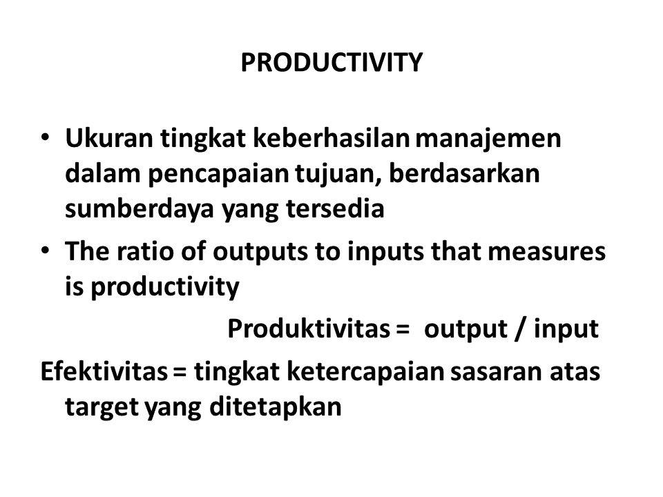 PRODUCTIVITY Ukuran tingkat keberhasilan manajemen dalam pencapaian tujuan, berdasarkan sumberdaya yang tersedia The ratio of outputs to inputs that measures is productivity Produktivitas = output / input Efektivitas = tingkat ketercapaian sasaran atas target yang ditetapkan