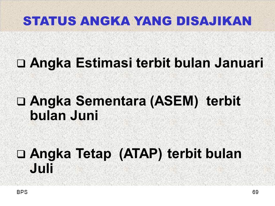 BPS69 STATUS ANGKA YANG DISAJIKAN  Angka Estimasi terbit bulan Januari  Angka Sementara (ASEM) terbit bulan Juni  Angka Tetap (ATAP) terbit bulan Juli