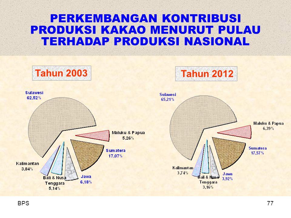 BPS77 PERKEMBANGAN KONTRIBUSI PRODUKSI KAKAO MENURUT PULAU TERHADAP PRODUKSI NASIONAL Tahun 2003 Tahun 2012