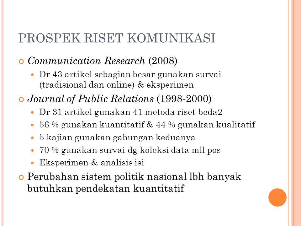 PROSPEK RISET KOMUNIKASI Communication Research (2008) Dr 43 artikel sebagian besar gunakan survai (tradisional dan online) & eksperimen Journal of Pu