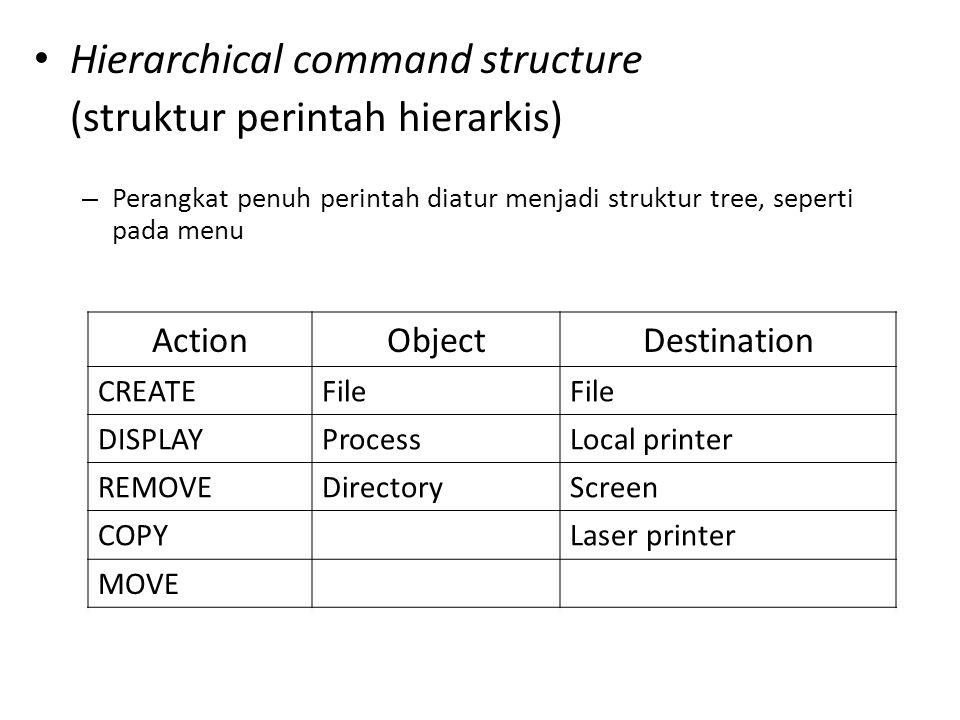 Hierarchical command structure (struktur perintah hierarkis) – Perangkat penuh perintah diatur menjadi struktur tree, seperti pada menu ActionObjectDestination CREATEFile DISPLAYProcessLocal printer REMOVEDirectoryScreen COPYLaser printer MOVE