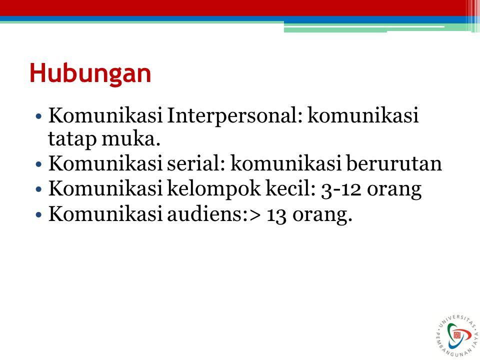 Hubungan Komunikasi Interpersonal: komunikasi tatap muka. Komunikasi serial: komunikasi berurutan Komunikasi kelompok kecil: 3-12 orang Komunikasi aud