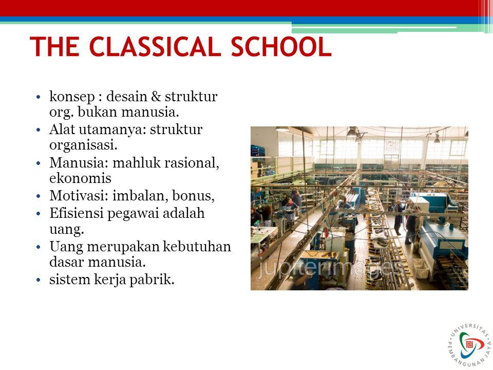 THE CLASSICAL SCHOOL konsep : desain & struktur org. bukan manusia. Alat utamanya: struktur organisasi. Manusia: mahluk rasional, ekonomis Motivasi: i