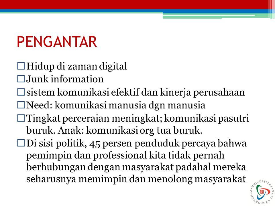 PENGANTAR  Hidup di zaman digital  Junk information  sistem komunikasi efektif dan kinerja perusahaan  Need: komunikasi manusia dgn manusia  Ting