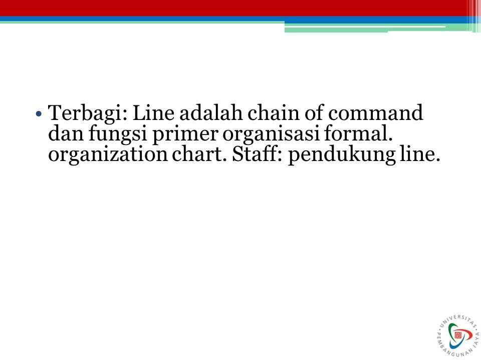 Terbagi: Line adalah chain of command dan fungsi primer organisasi formal. organization chart. Staff: pendukung line. 23