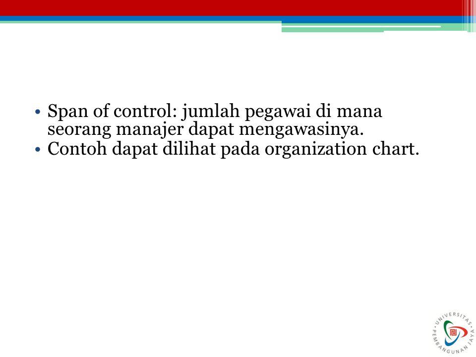 Span of control: jumlah pegawai di mana seorang manajer dapat mengawasinya. Contoh dapat dilihat pada organization chart. 24