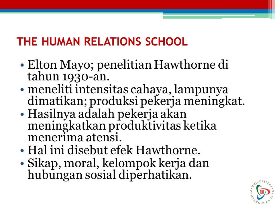 THE HUMAN RELATIONS SCHOOL Elton Mayo; penelitian Hawthorne di tahun 1930-an. meneliti intensitas cahaya, lampunya dimatikan; produksi pekerja meningk