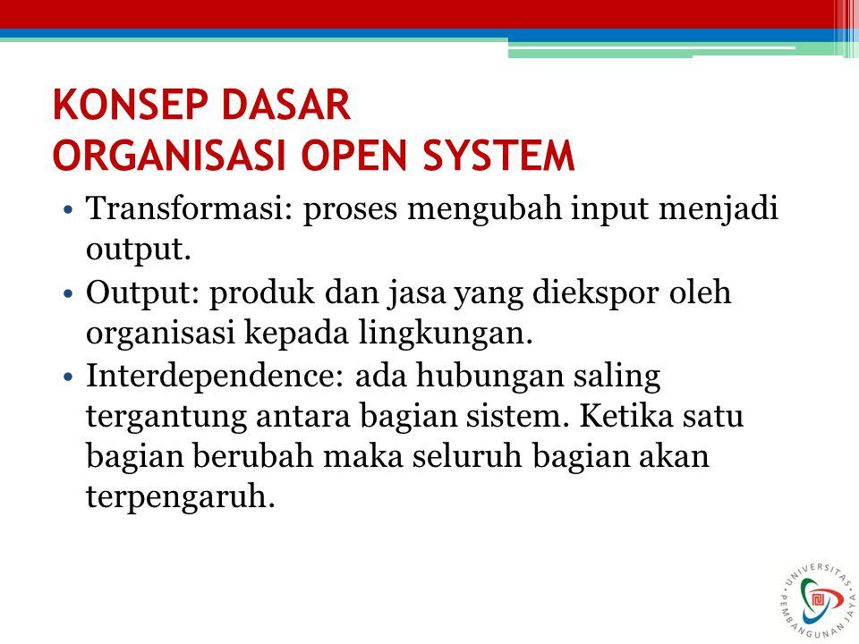 KONSEP DASAR ORGANISASI OPEN SYSTEM Transformasi: proses mengubah input menjadi output. Output: produk dan jasa yang diekspor oleh organisasi kepada l