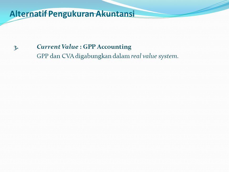 Alternatif Pengukuran Akuntansi 3. Current Value : GPP Accounting GPP dan CVA digabungkan dalam real value system.
