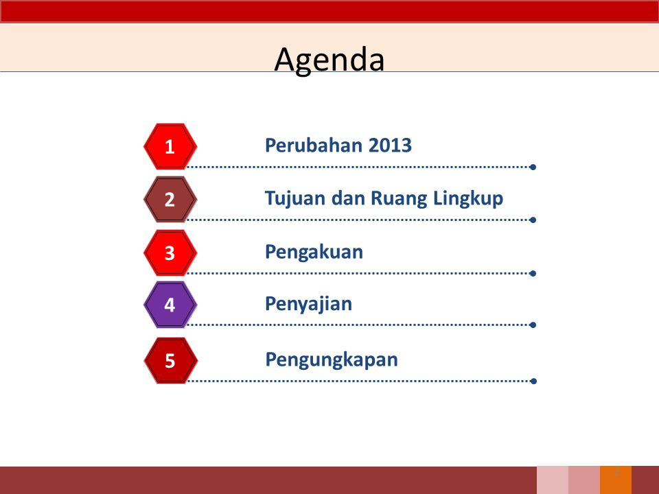Agenda Perubahan 2013 1 Tujuan dan Ruang Lingkup 2 Pengakuan 3 Penyajian 4 2 Pengungkapan 5