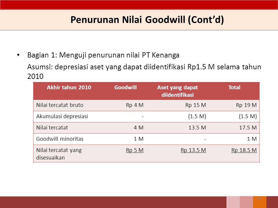 Penurunan Nilai Goodwill (Cont'd) Bagian 1: Menguji penurunan nilai PT Kenanga Asumsi: depresiasi aset yang dapat diidentifikasi Rp1.5 M selama tahun