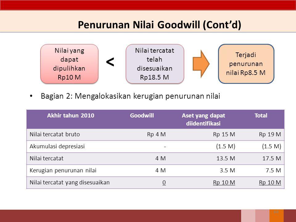Penurunan Nilai Goodwill (Cont'd) Bagian 2: Mengalokasikan kerugian penurunan nilai 44 Nilai yang dapat dipulihkan Rp10 M Nilai tercatat telah disesua