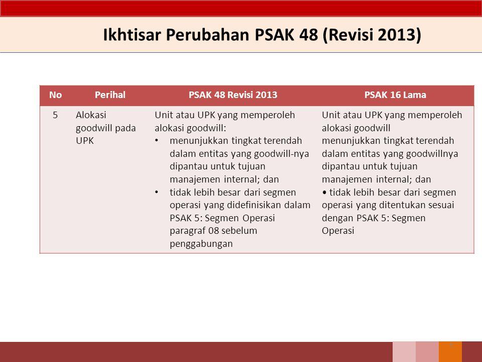 Ikhtisar Perubahan PSAK 48 (Revisi 2013) NoPerihalPSAK 48 Revisi 2013PSAK 16 Lama 5Alokasi goodwill pada UPK Unit atau UPK yang memperoleh alokasi goo