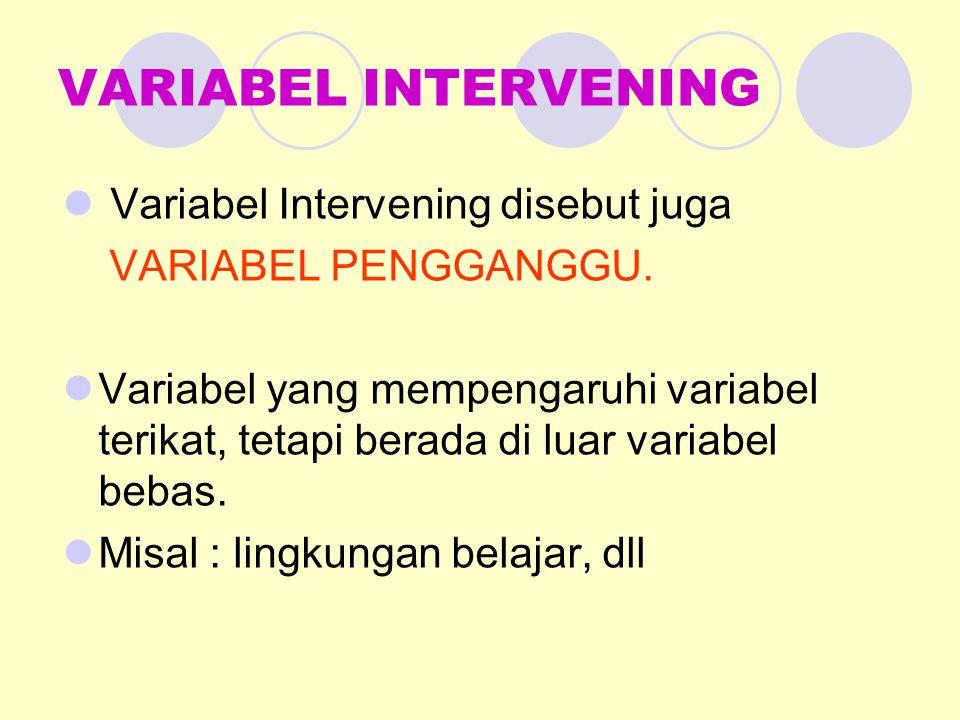 VARIABEL INTERVENING Variabel Intervening disebut juga VARIABEL PENGGANGGU. Variabel yang mempengaruhi variabel terikat, tetapi berada di luar variabe