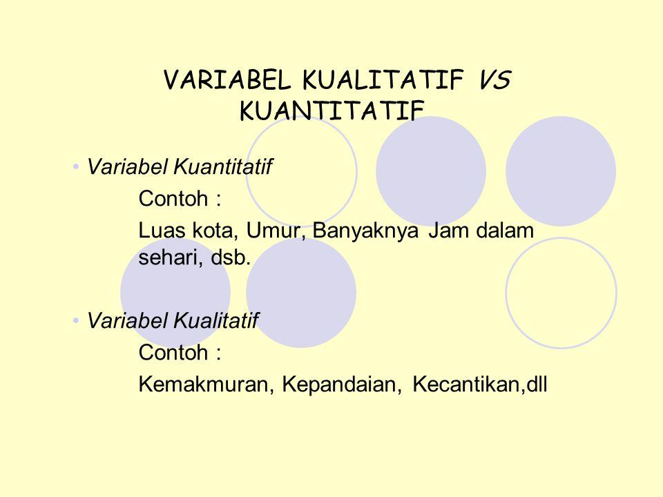 VARIABEL KUALITATIF VS KUANTITATIF Variabel Kuantitatif Contoh : Luas kota, Umur, Banyaknya Jam dalam sehari, dsb. Variabel Kualitatif Contoh : Kemakm