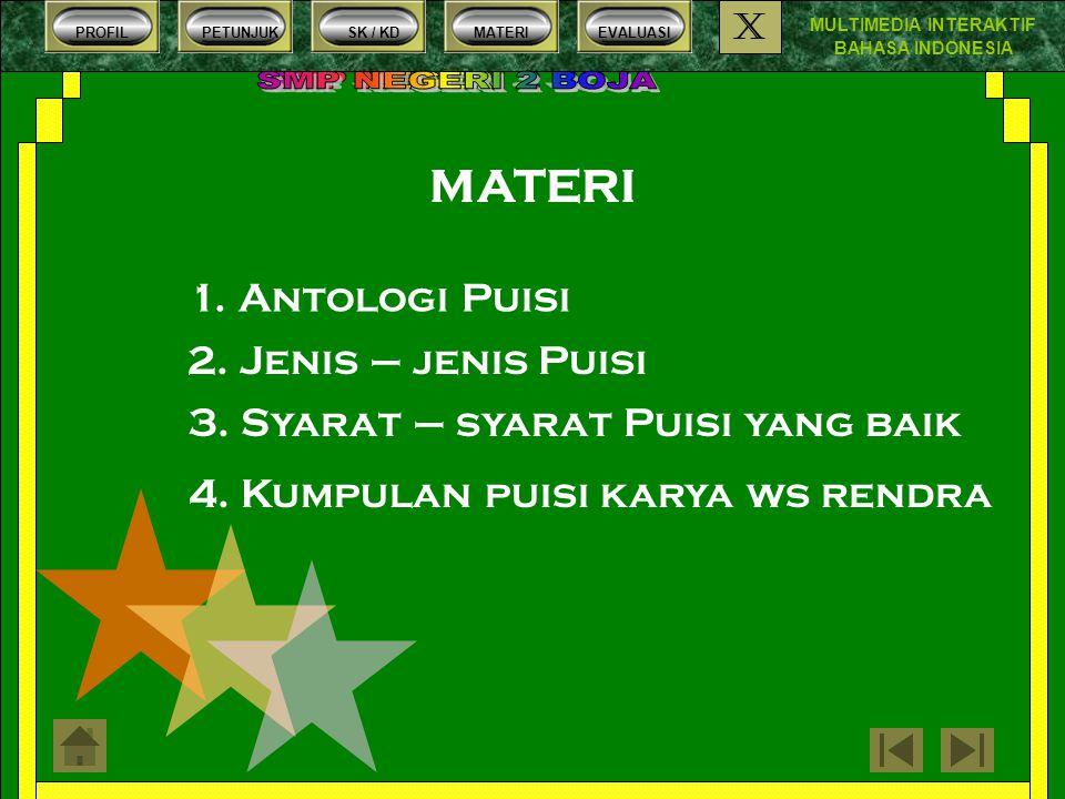 MULTIMEDIA INTERAKTIF BAHASA INDONESIA PROFILPETUNJUKSK / KDMATERIEVALUASI X 2.