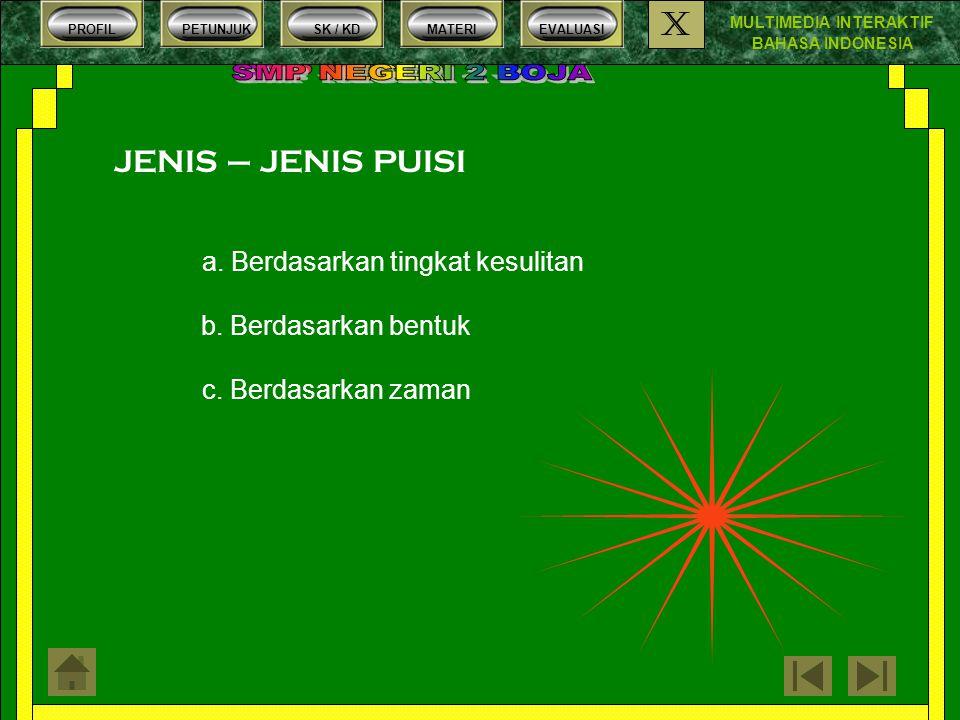 MULTIMEDIA INTERAKTIF BAHASA INDONESIA PROFILPETUNJUKSK / KDMATERIEVALUASI X BERDASARKAN TINGKAT KESULITAN Puisi di bagi menjadi dua yaitu : 1.