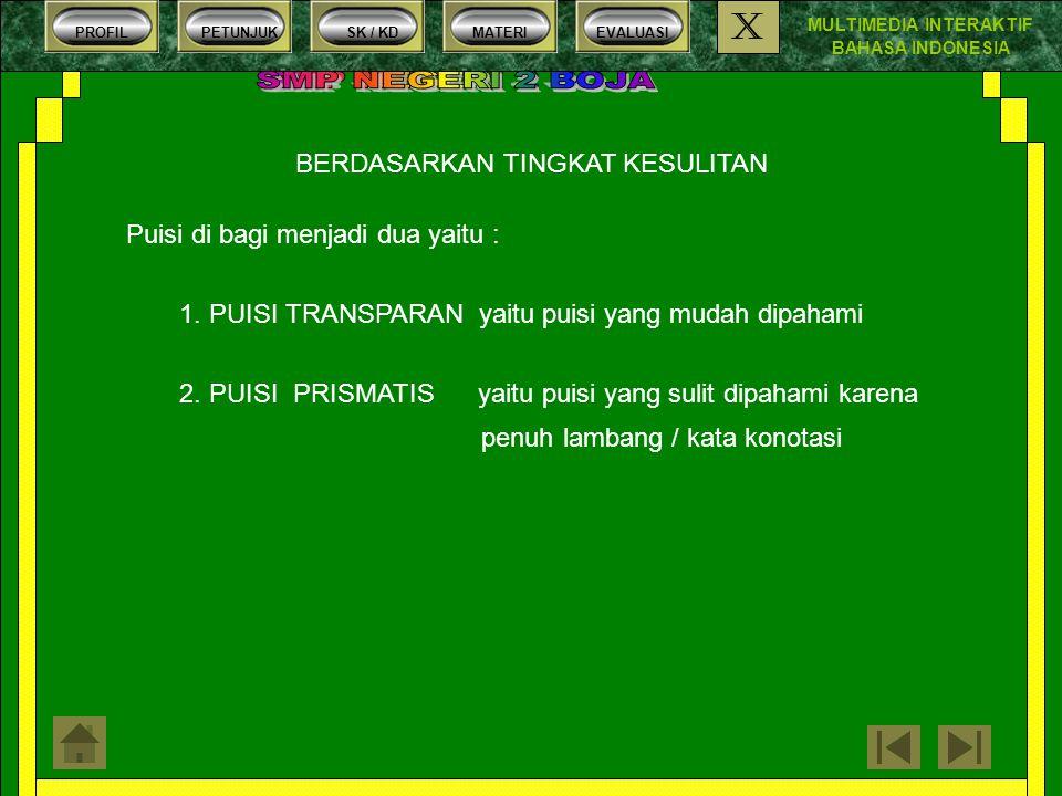 MULTIMEDIA INTERAKTIF BAHASA INDONESIA PROFILPETUNJUKSK / KDMATERIEVALUASI X 9.Dilihat dari bentuknya, puisi yang berjudul LUPA di atas termasuk puisi ….