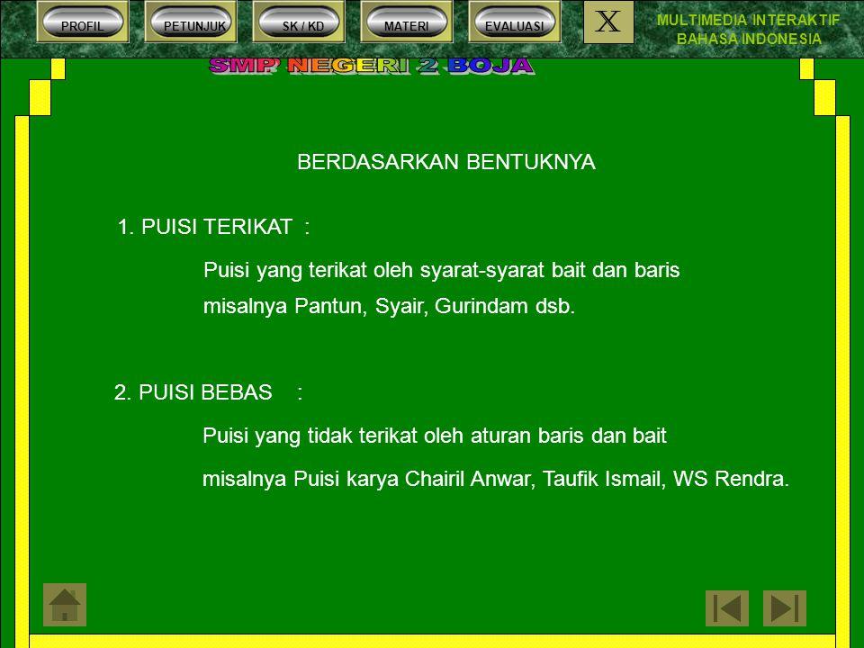 MULTIMEDIA INTERAKTIF BAHASA INDONESIA PROFILPETUNJUKSK / KDMATERIEVALUASI X CONTOH KUMPULAN PUISI KARYA WS.