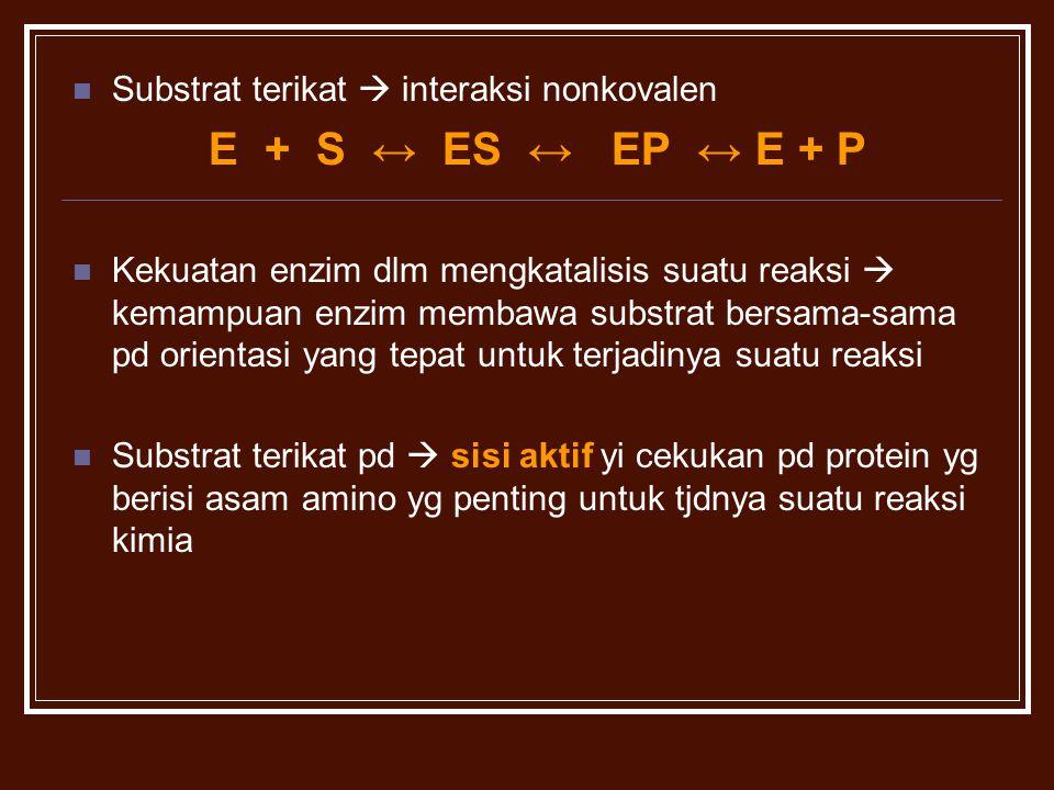 Substrat terikat  interaksi nonkovalen E + S ↔ ES ↔ EP ↔ E + P Kekuatan enzim dlm mengkatalisis suatu reaksi  kemampuan enzim membawa substrat bersa