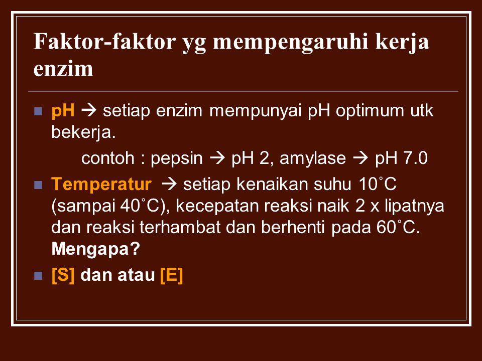 Faktor-faktor yg mempengaruhi kerja enzim pH  setiap enzim mempunyai pH optimum utk bekerja. contoh : pepsin  pH 2, amylase  pH 7.0 Temperatur  se