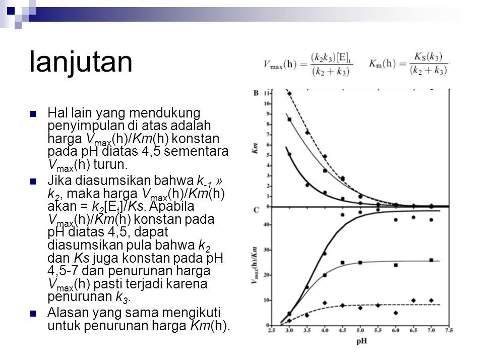 lanjutan Hal lain yang mendukung penyimpulan di atas adalah harga V max (h)/Km(h) konstan pada pH diatas 4,5 sementara V max (h) turun. Jika diasumsik