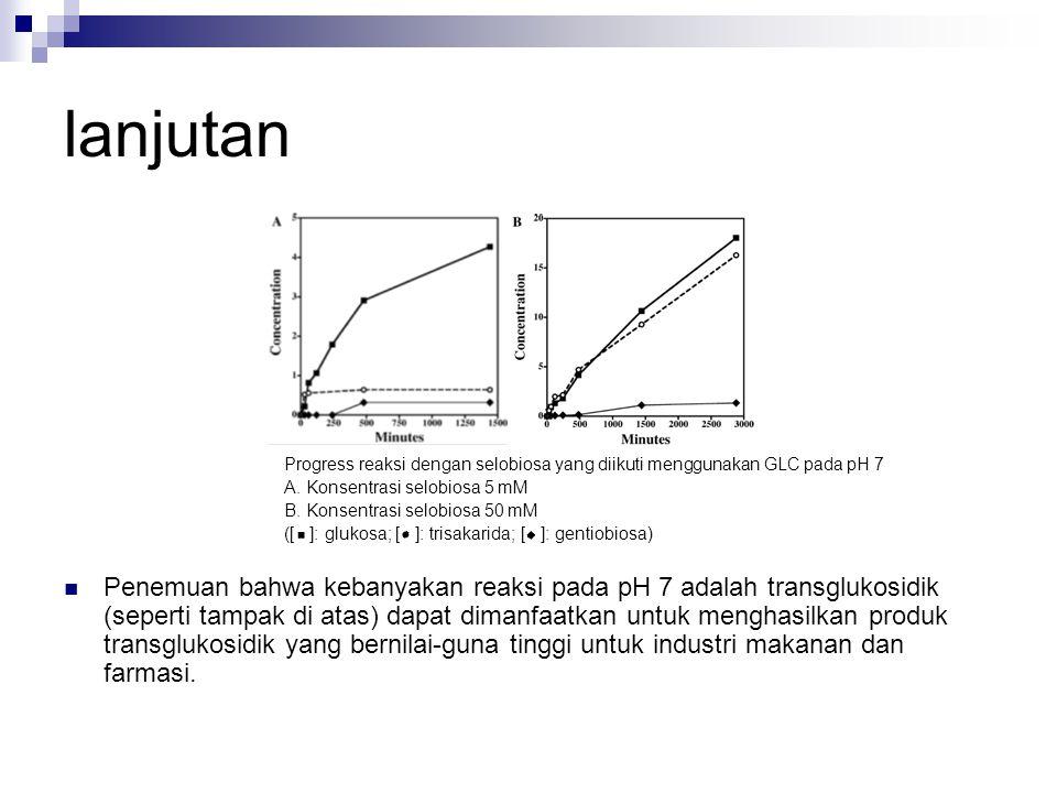 lanjutan Penemuan bahwa kebanyakan reaksi pada pH 7 adalah transglukosidik (seperti tampak di atas) dapat dimanfaatkan untuk menghasilkan produk trans