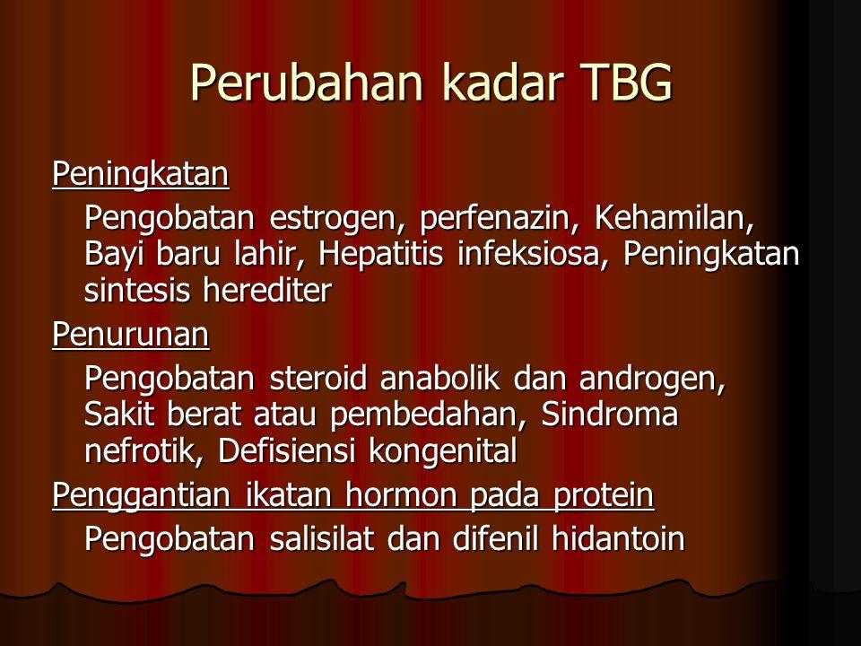 Perubahan kadar TBG Peningkatan Pengobatan estrogen, perfenazin, Kehamilan, Bayi baru lahir, Hepatitis infeksiosa, Peningkatan sintesis herediter Penurunan Pengobatan steroid anabolik dan androgen, Sakit berat atau pembedahan, Sindroma nefrotik, Defisiensi kongenital Penggantian ikatan hormon pada protein Pengobatan salisilat dan difenil hidantoin