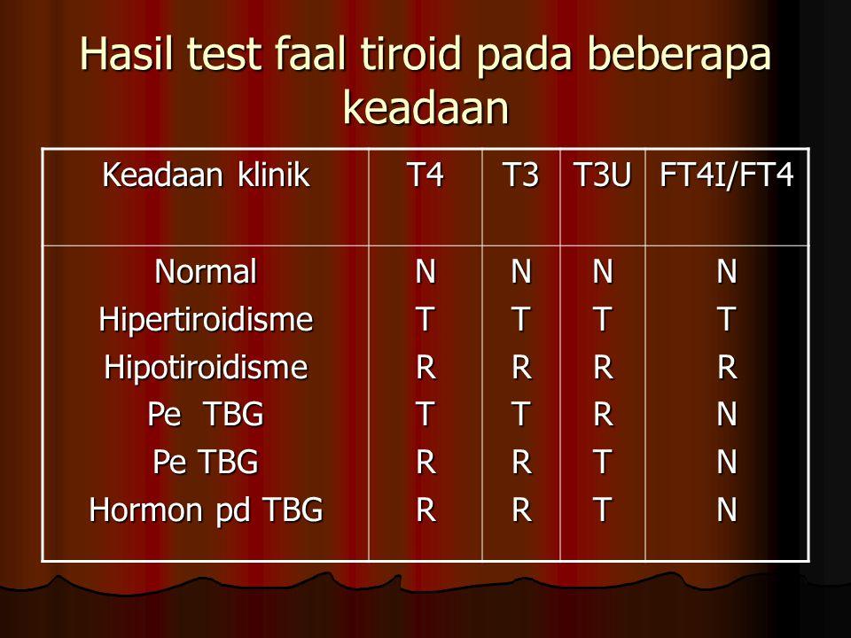 Hasil test faal tiroid pada beberapa keadaan Keadaan klinik T4T3T3UFT4I/FT4 NormalHipertiroidismeHipotiroidisme Pe TBG Hormon pd TBG NTRTRRNTRTRRNTRRTTNTRNNN